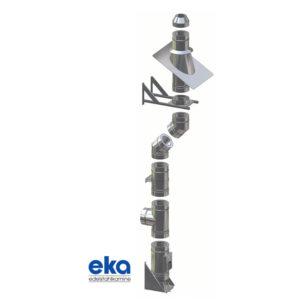EKA dimniški sistem